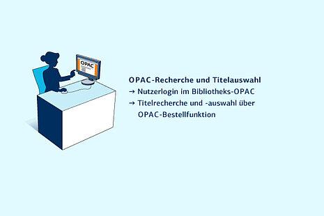 OPAC-Recherche und Titelauswahl