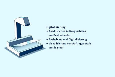 Elektronischer Semesterapparat: Digitalisierung