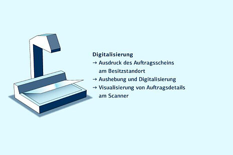 Digitaler Semesterapparat: Digitalisierung