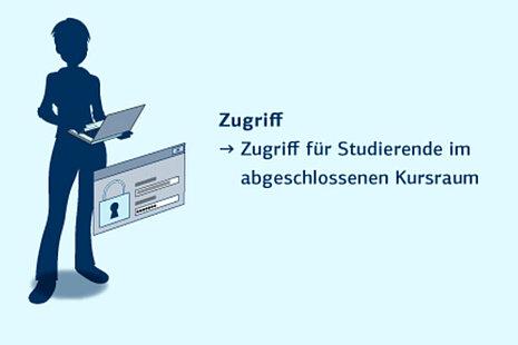 Elektronischer Semesterapparat: Zugriff